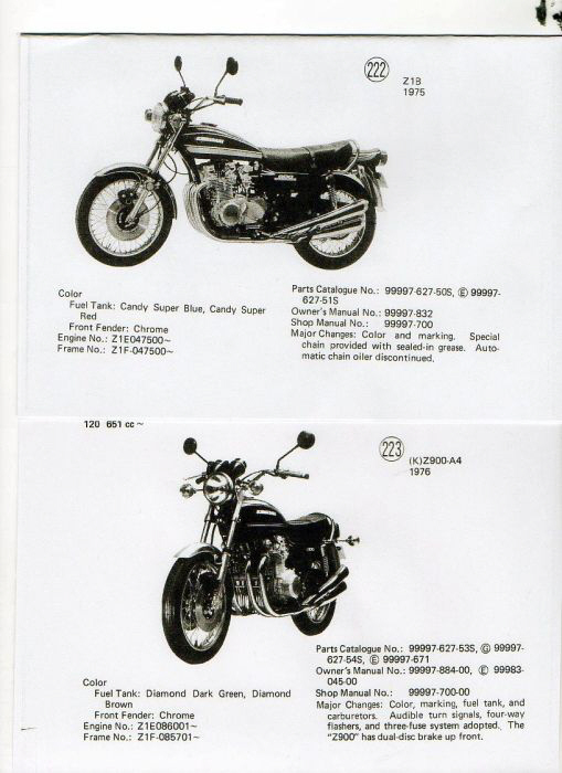 Kawasaki Model Recognition Manulal Z1B & A4